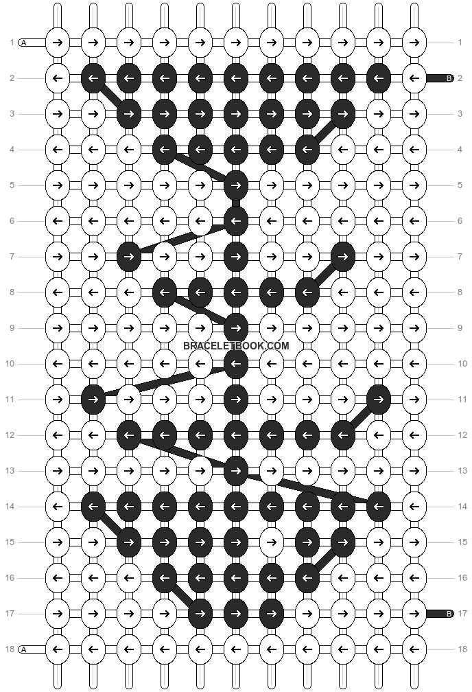 Alpha pattern #191 pattern