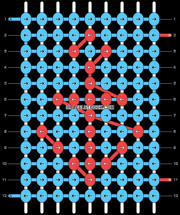 Alpha pattern #481 pattern