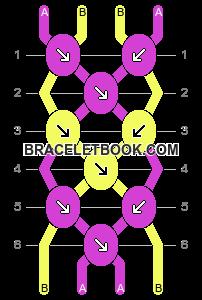 Normal pattern #682 pattern