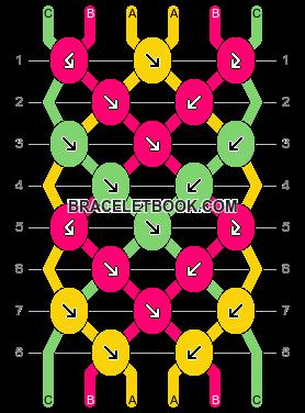 Normal pattern #1049 pattern