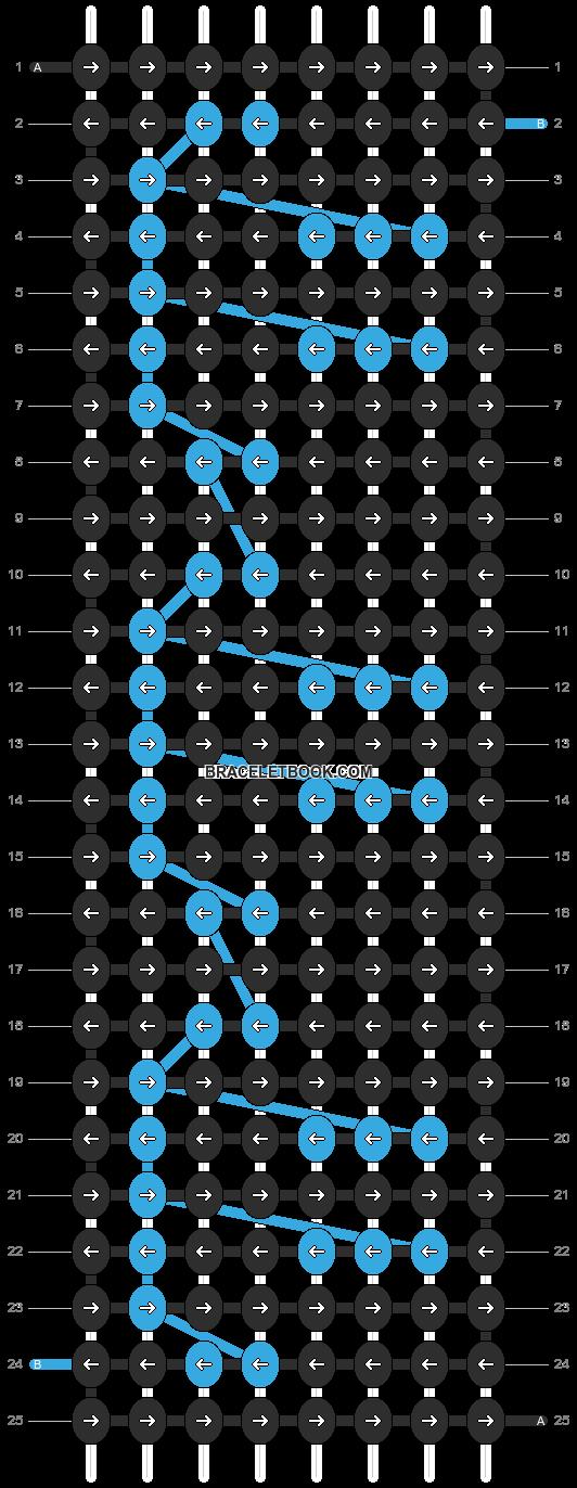 Alpha pattern #1542 pattern