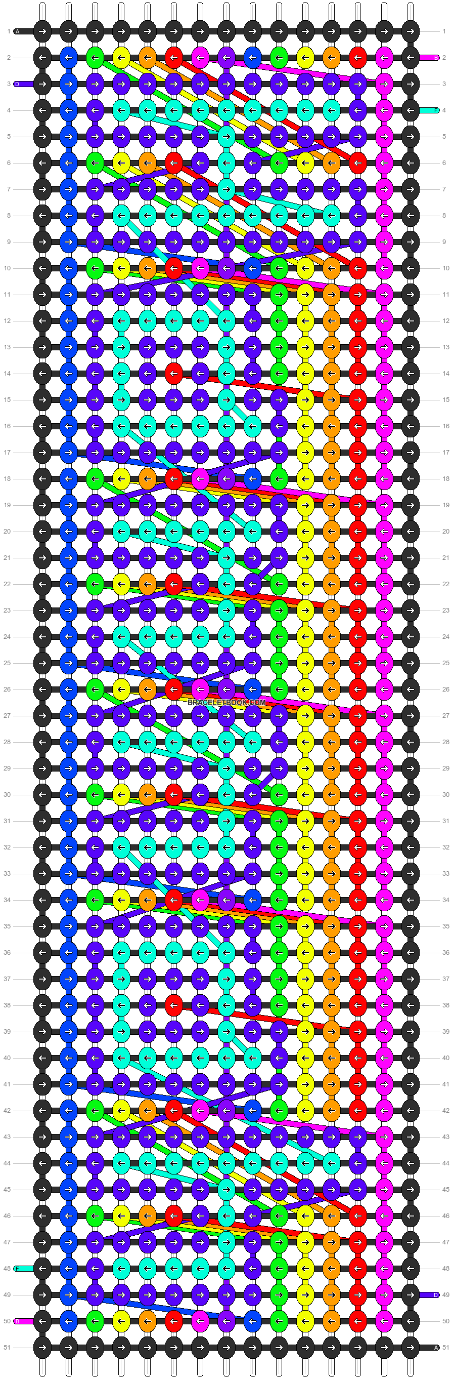 Alpha pattern #1577 pattern