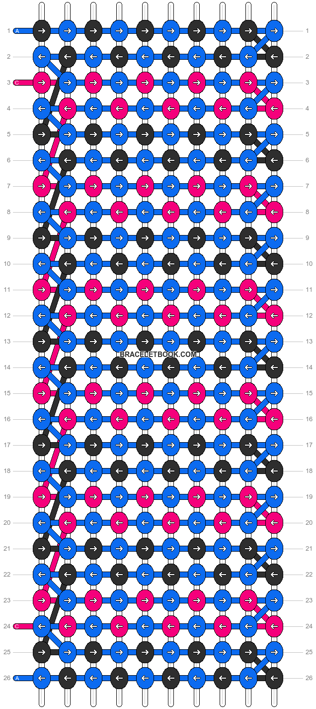 Alpha pattern #2025 pattern