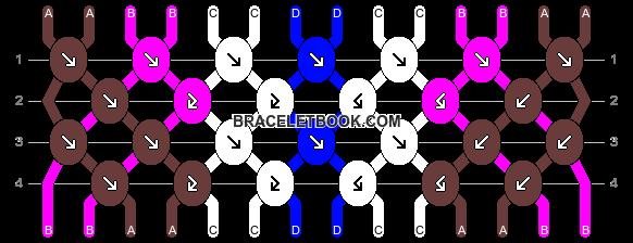 Normal pattern #2197 pattern