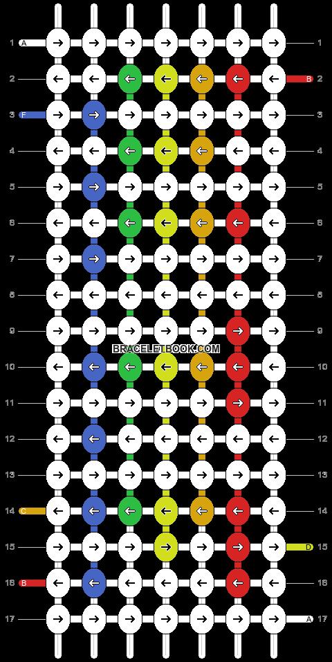 Alpha pattern #2242 pattern
