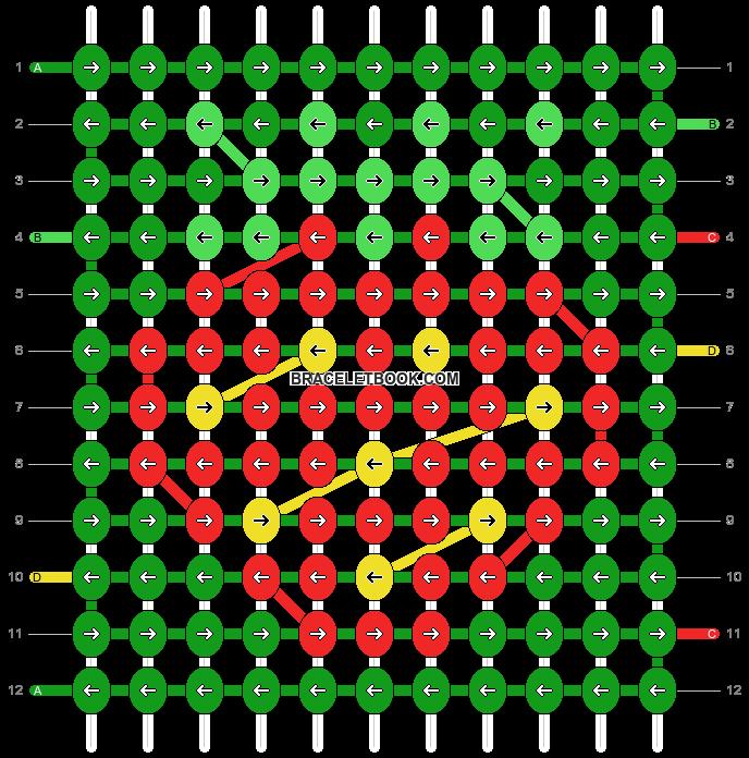Alpha pattern #2521 pattern