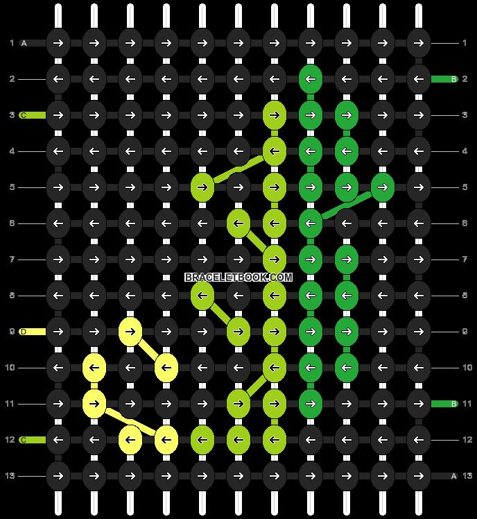 Alpha pattern #2625 pattern