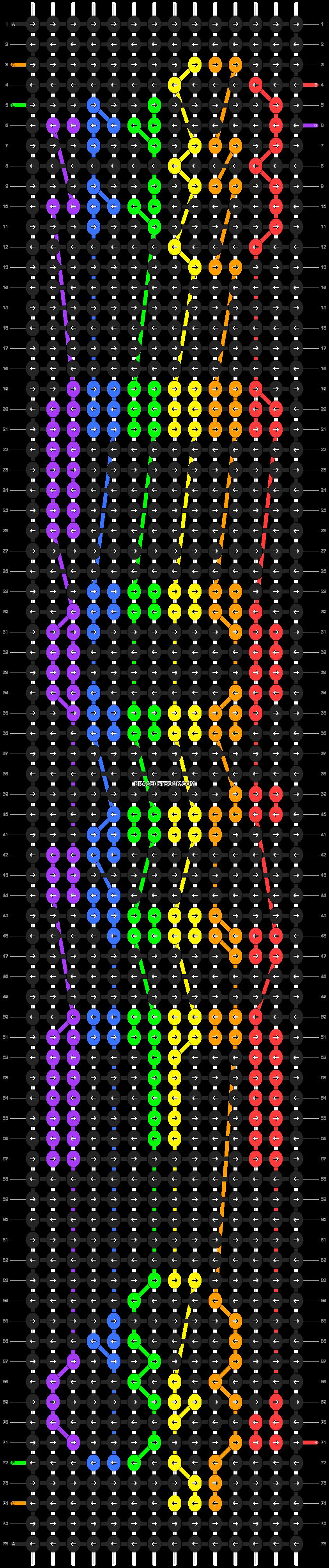 Alpha pattern #2947 pattern