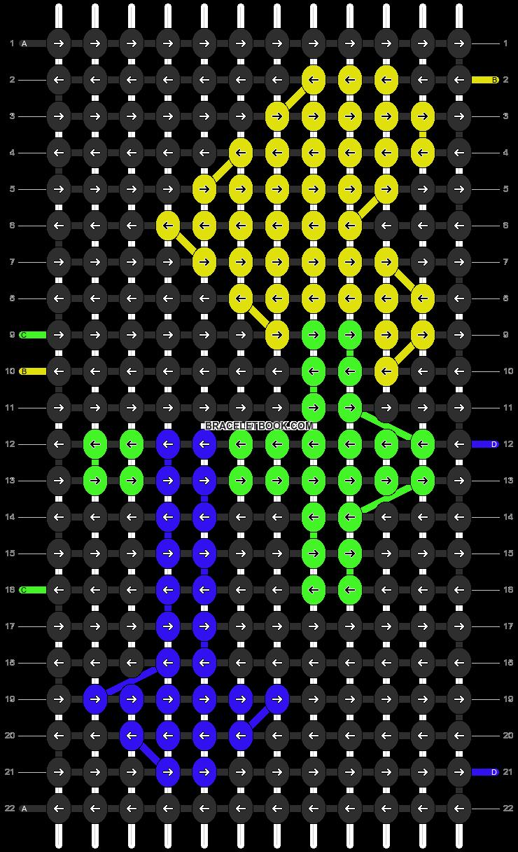 Alpha pattern #3575 pattern