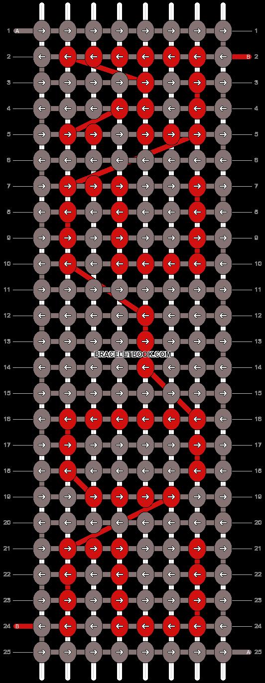 Alpha pattern #3822 pattern