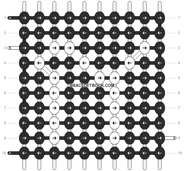 Alpha pattern #3971 pattern