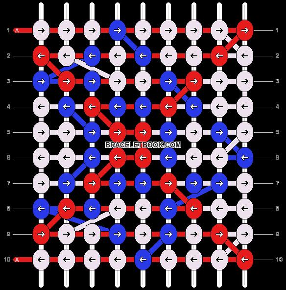 Alpha pattern #5412 pattern