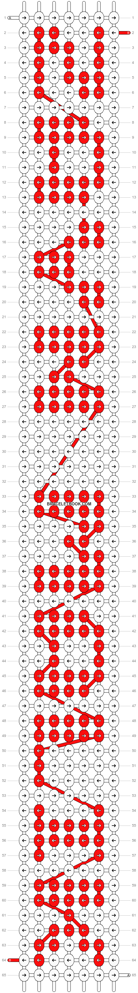 Alpha pattern #5492 pattern