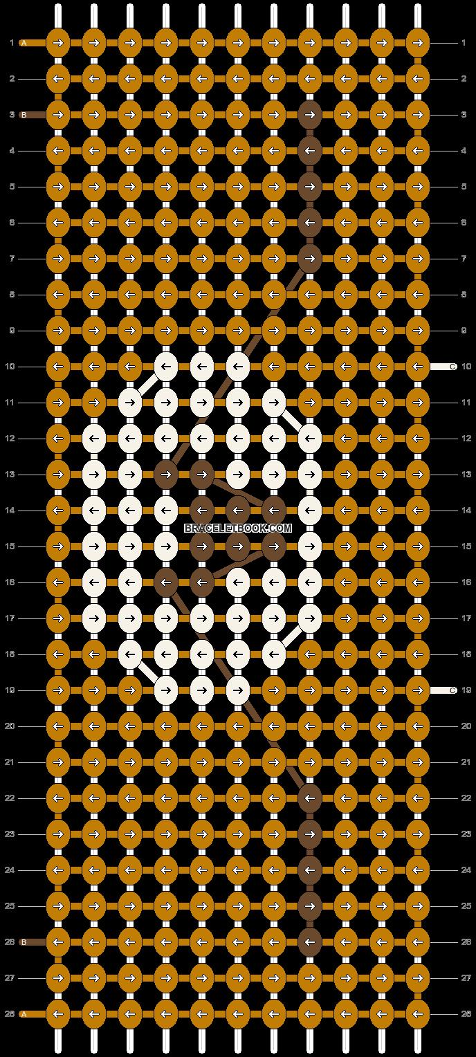 Alpha pattern #5847 pattern