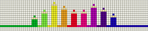 Alpha pattern #6766