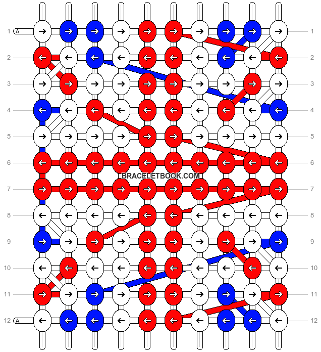 Alpha pattern #6901 pattern