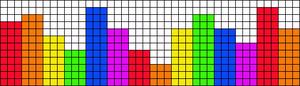 Alpha pattern #7003