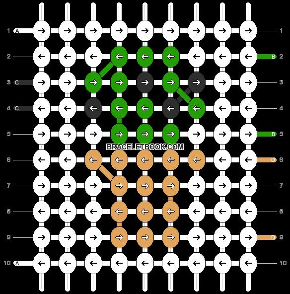 Alpha pattern #7038 pattern
