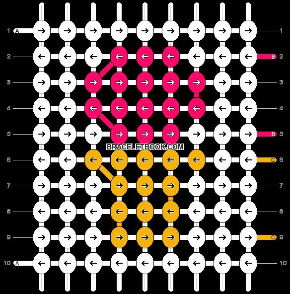 Alpha pattern #7039 pattern