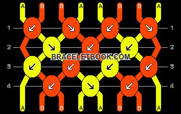 Normal pattern #7075 pattern