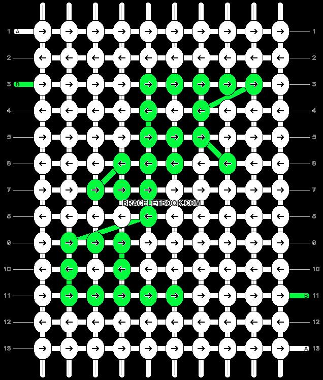 Alpha pattern #7080 pattern