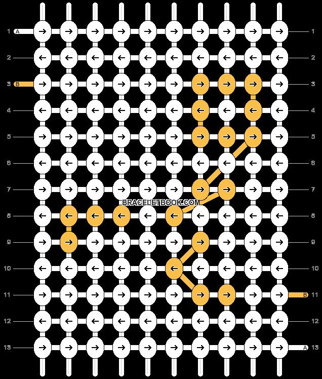 Alpha pattern #7091 pattern