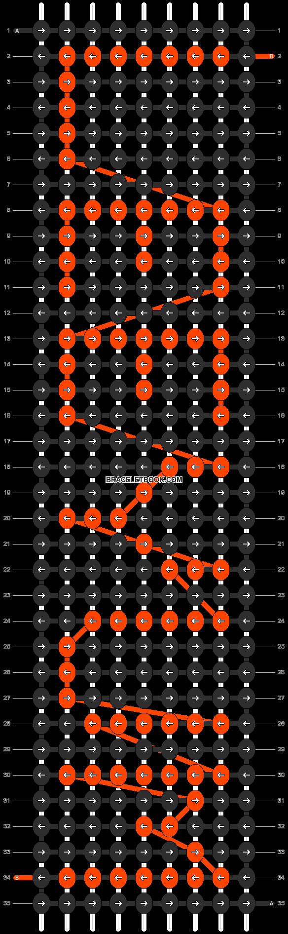 Alpha pattern #7135 pattern