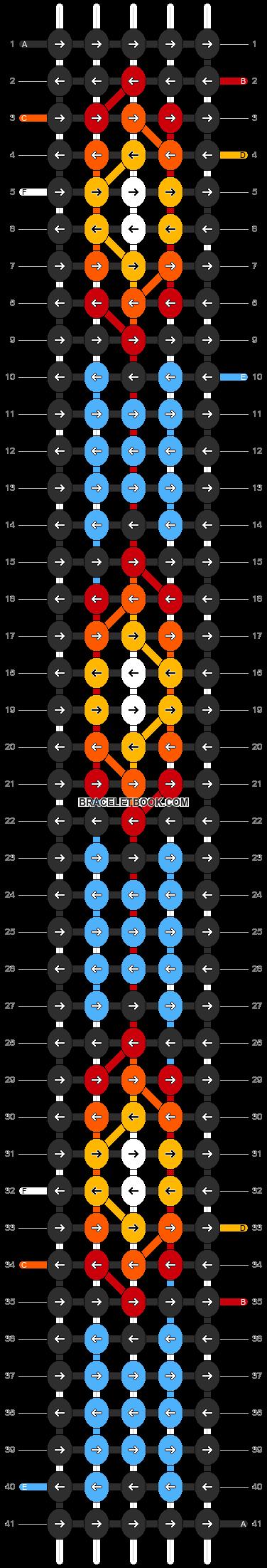 Alpha pattern #8464 pattern