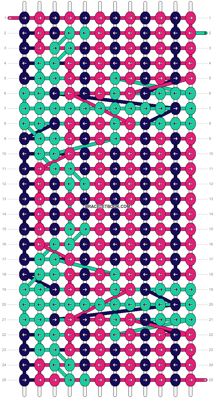 Alpha pattern #9538 pattern