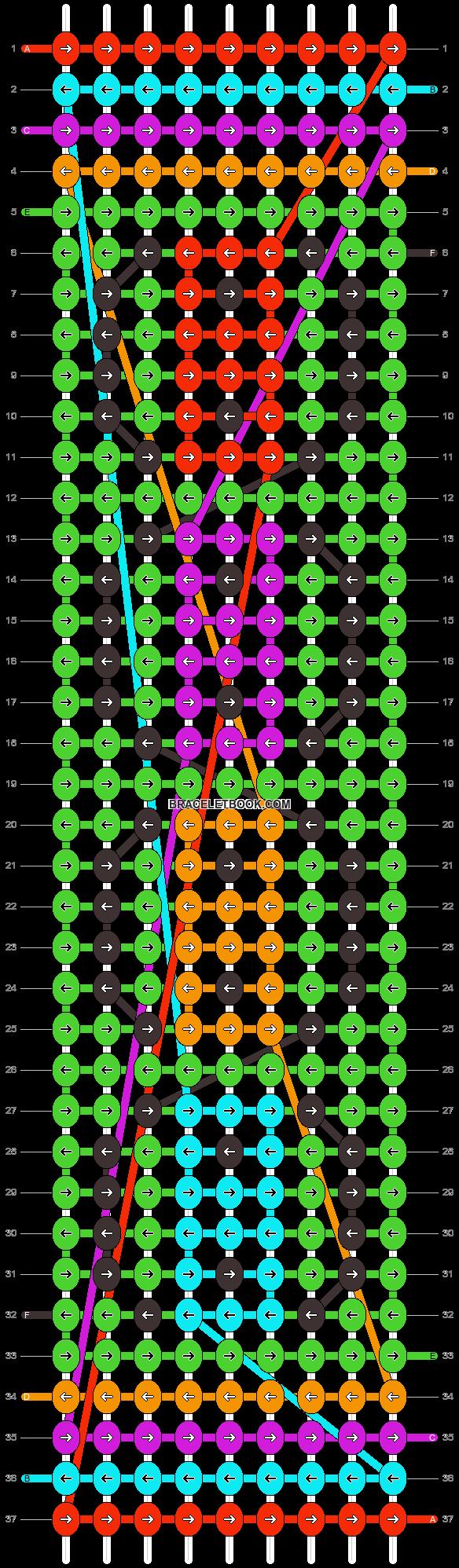 Alpha pattern #10000 pattern