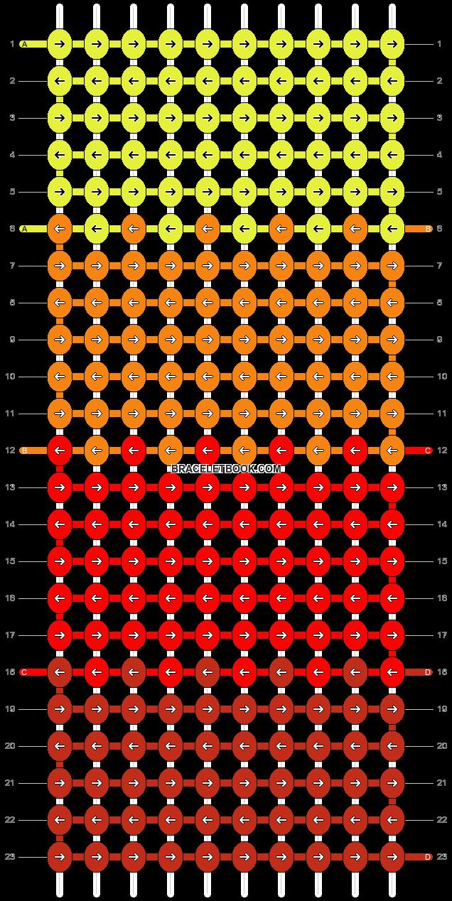 Alpha pattern #10729 pattern