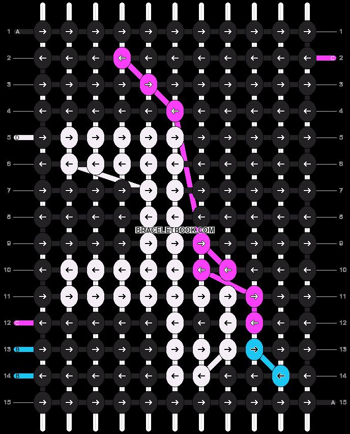 Alpha pattern #12885 pattern