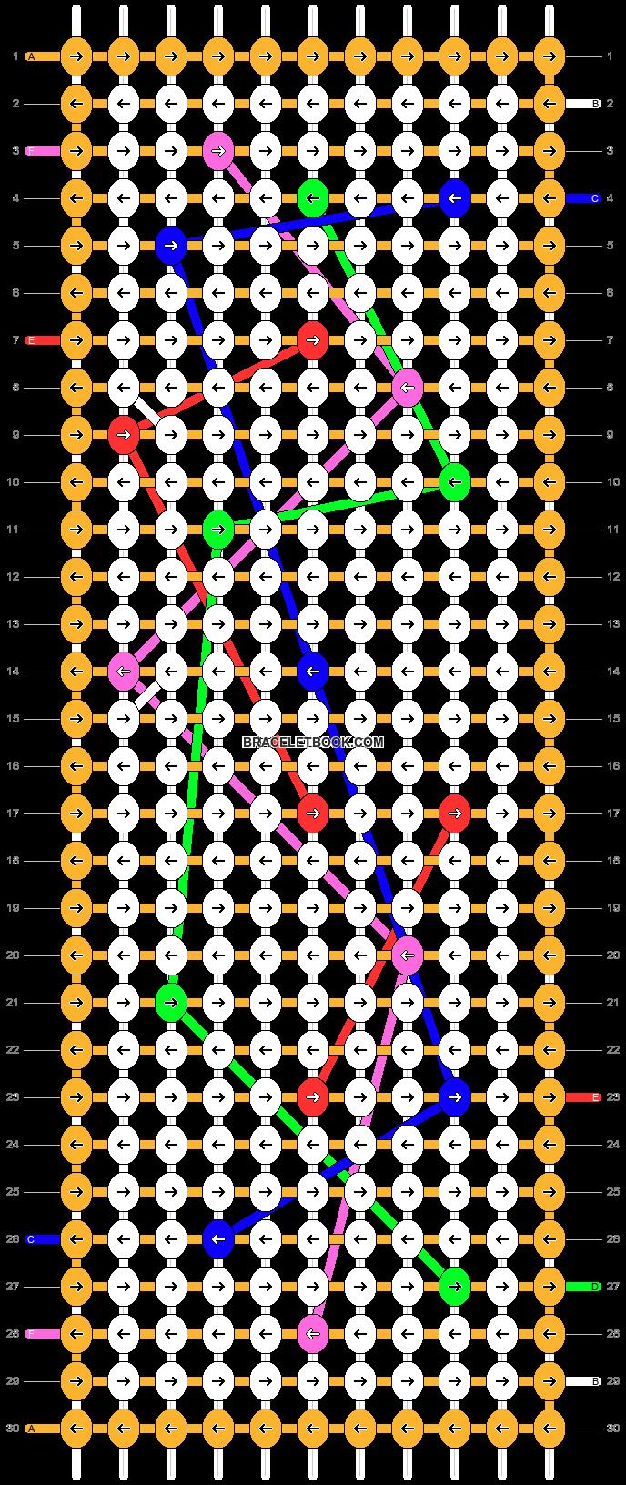 Alpha pattern #14830 pattern