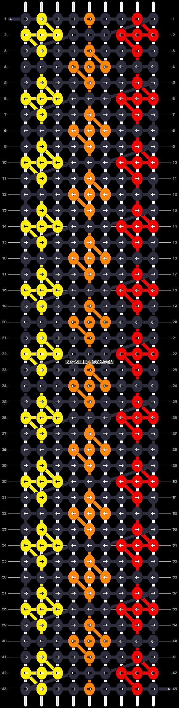 Alpha pattern #15147 pattern