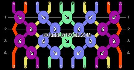 Normal Pattern #16589 added by M4L4YN3