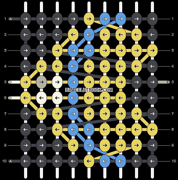 Alpha pattern #17032 pattern