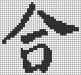 Alpha pattern #17647