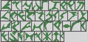 Alpha pattern #18587
