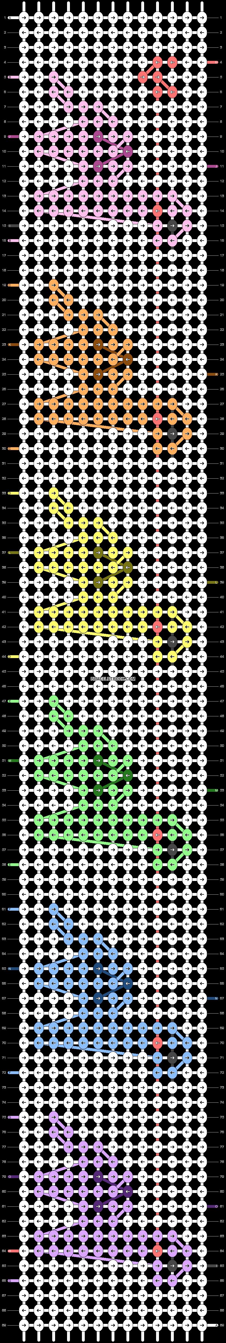 Alpha pattern #21971 pattern