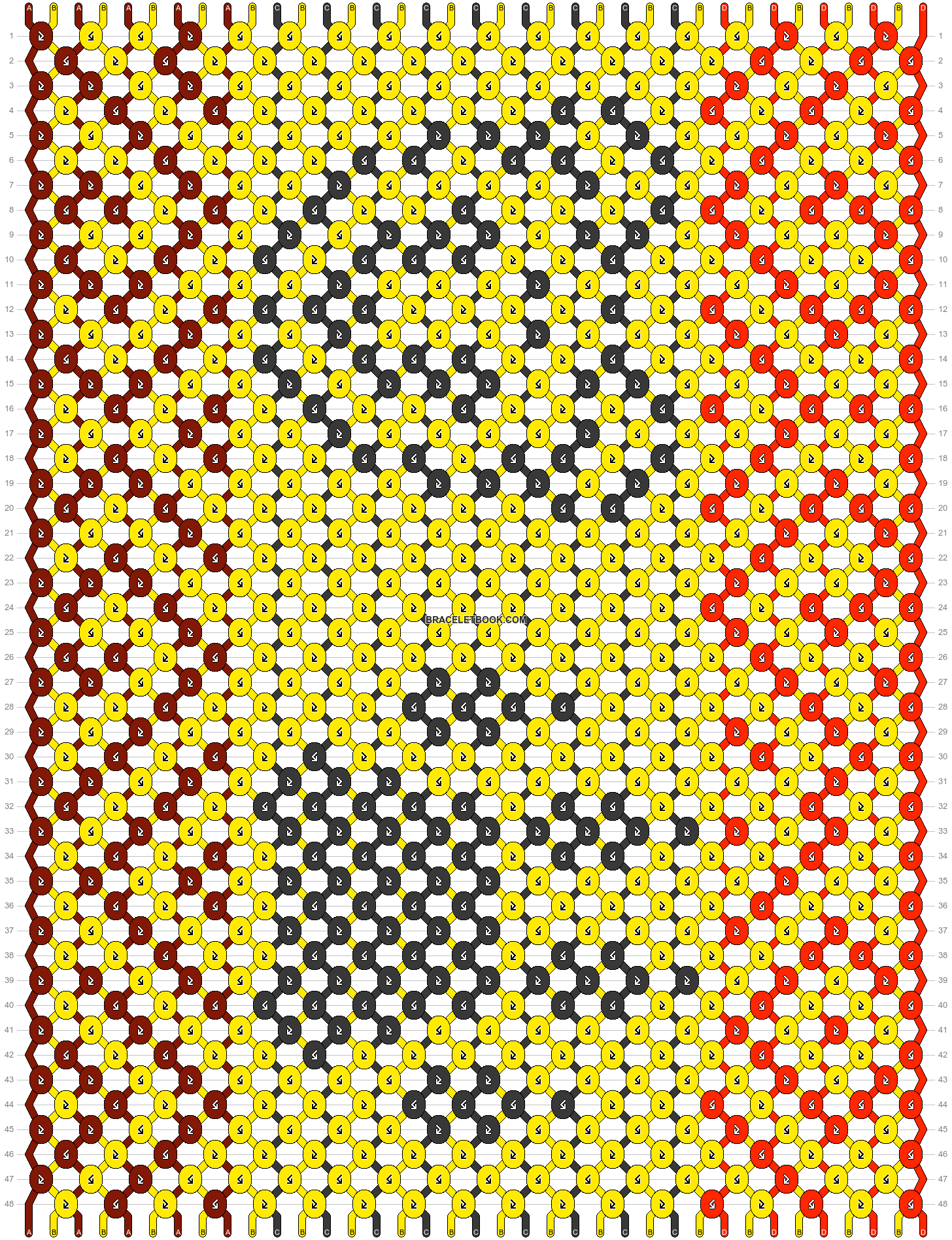 Normal Pattern #22300 added by ENCB1408