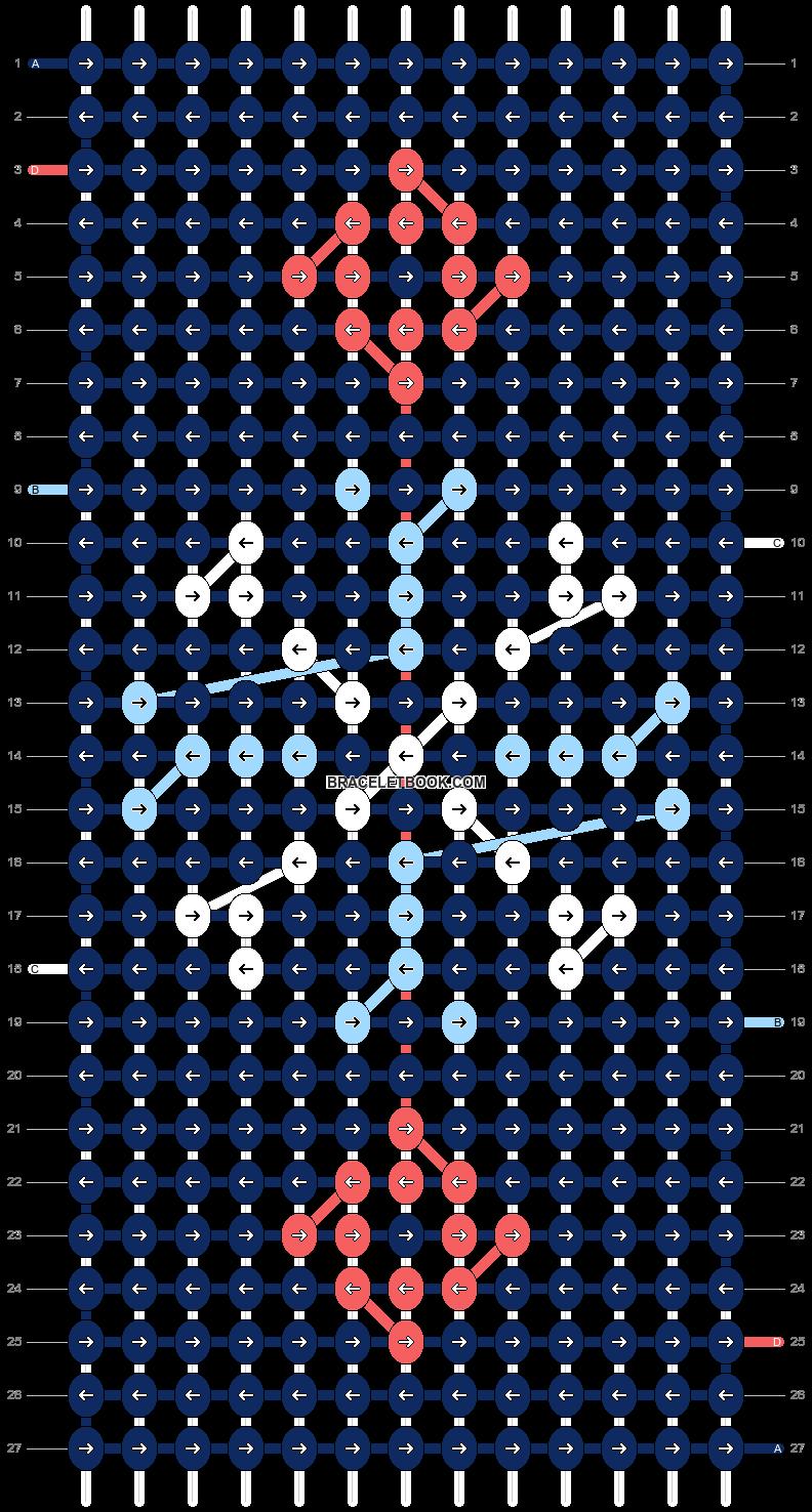 Alpha pattern #26484 pattern