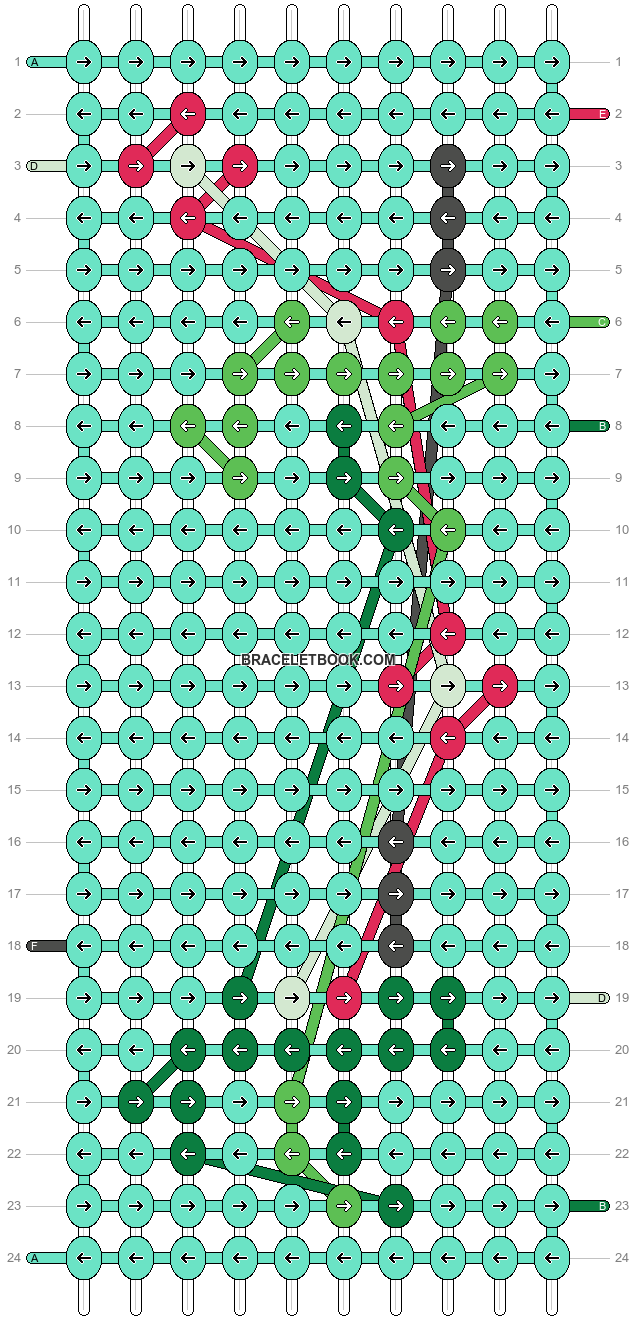 Alpha pattern #30594 pattern
