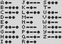 Alpha pattern #37441