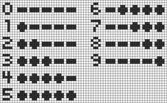 Alpha pattern #37442