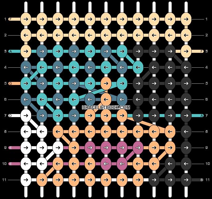 Alpha pattern #54255 pattern