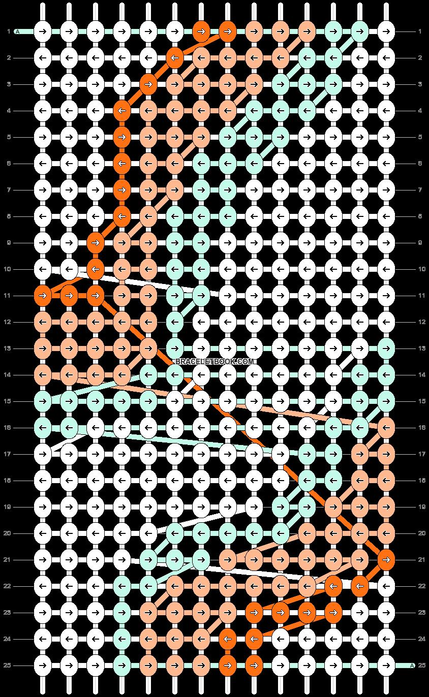 Alpha pattern #70786 pattern