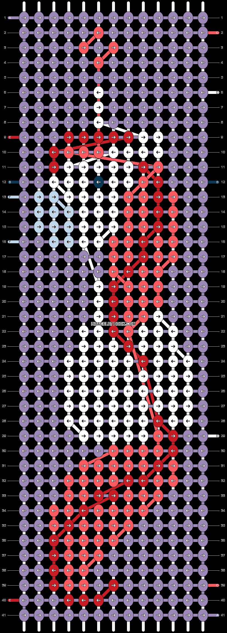 Alpha pattern #77020 pattern