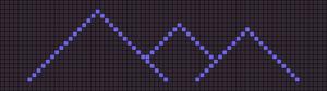 Alpha pattern #84080