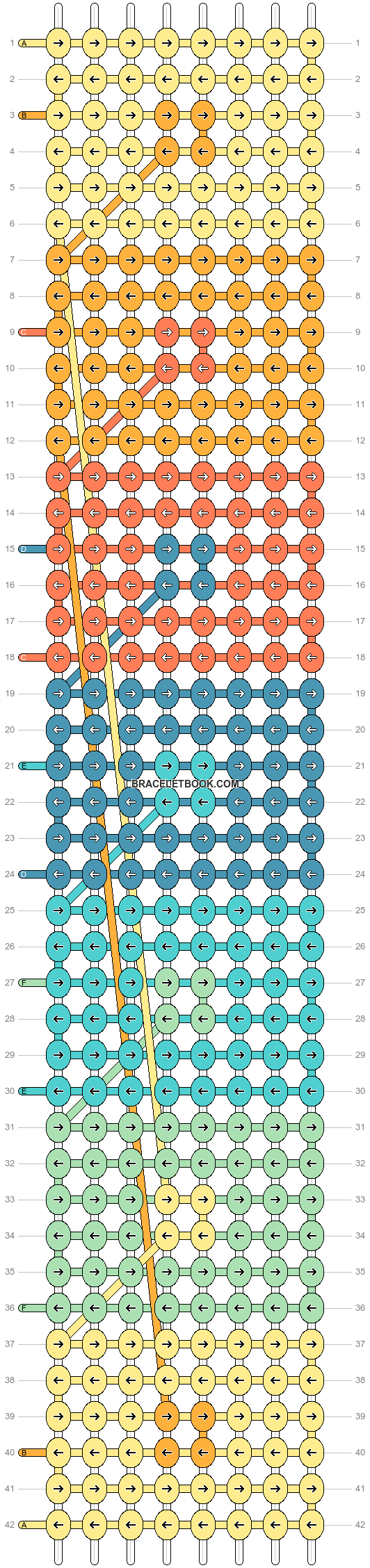 Alpha pattern #90936 pattern