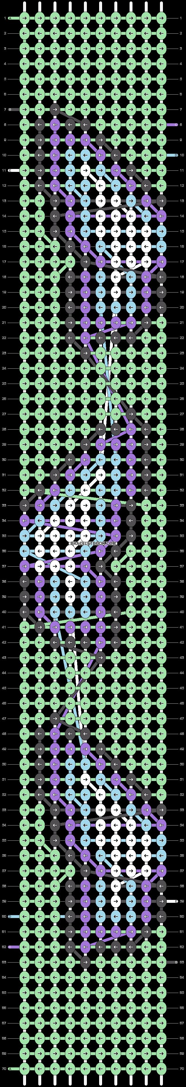 Alpha pattern #93012 pattern